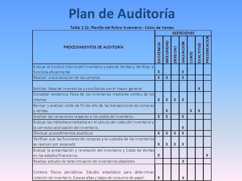 Plan de Auditoría