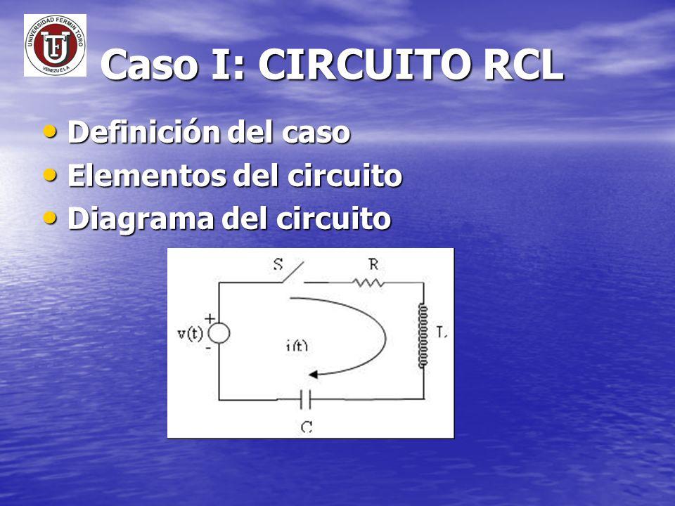 Caso I: CIRCUITO RCL Definición del caso Definición del caso Elementos del circuito Elementos del circuito Diagrama del circuito Diagrama del circuito