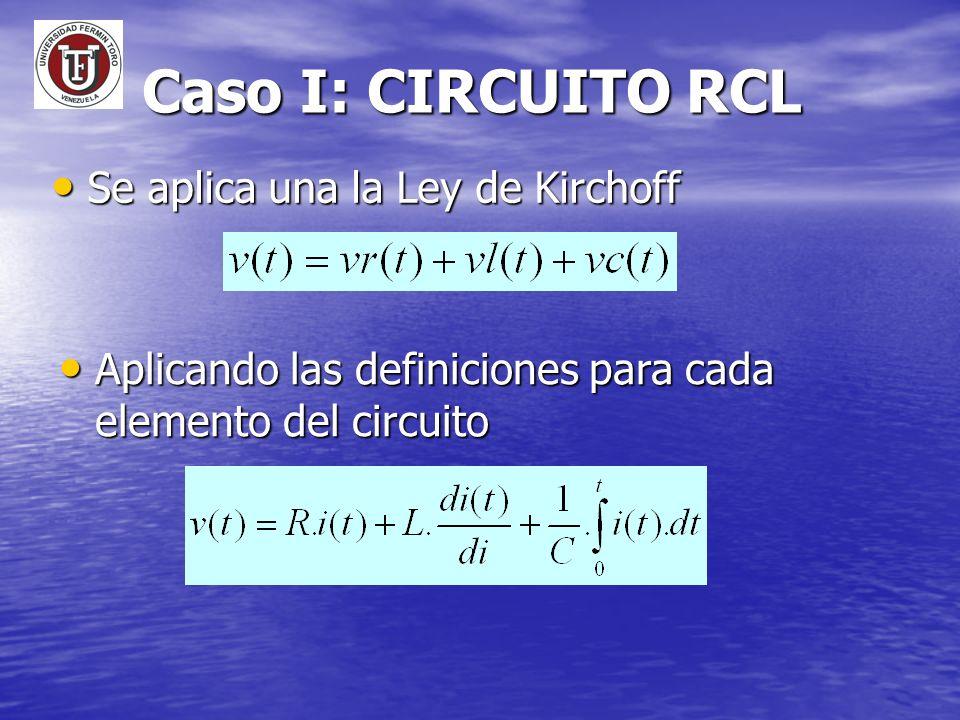 Se aplica una la Ley de Kirchoff Se aplica una la Ley de Kirchoff Aplicando las definiciones para cada elemento del circuito Aplicando las definicione