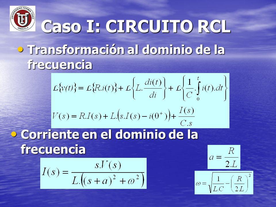 Transformación al dominio de la frecuencia Transformación al dominio de la frecuencia Caso I: CIRCUITO RCL Corriente en el dominio de la frecuencia Co