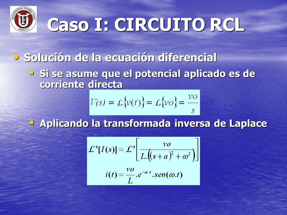 Caso I: CIRCUITO RCL Solución de la ecuación diferencial Solución de la ecuación diferencial Si se asume que el potencial aplicado es de corriente dir
