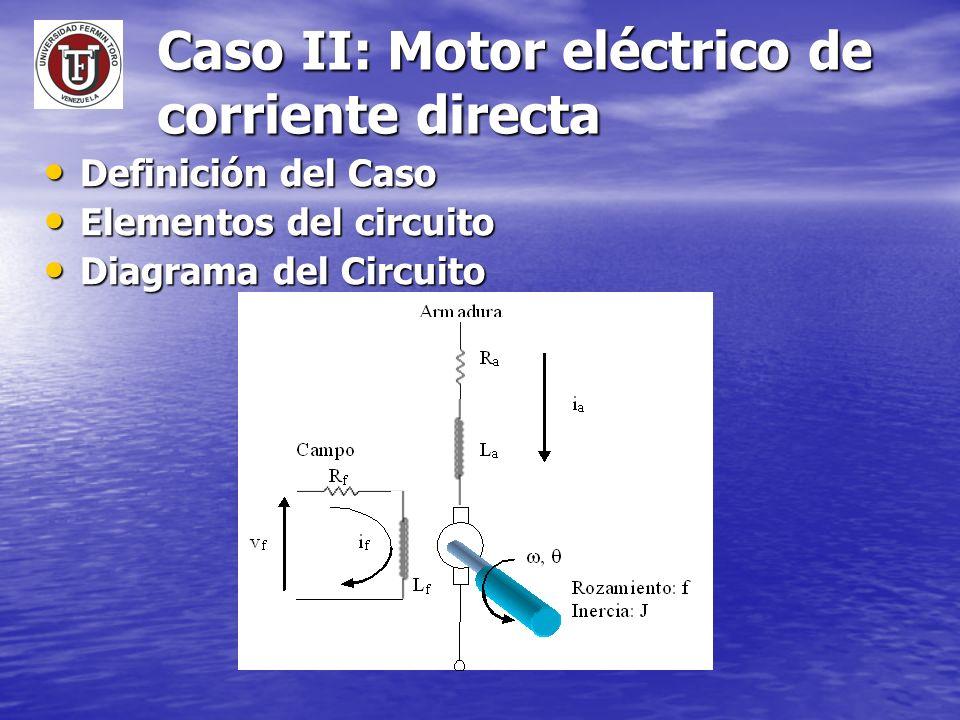 Caso II: Motor eléctrico de corriente directa Definición del Caso Definición del Caso Elementos del circuito Elementos del circuito Diagrama del Circu