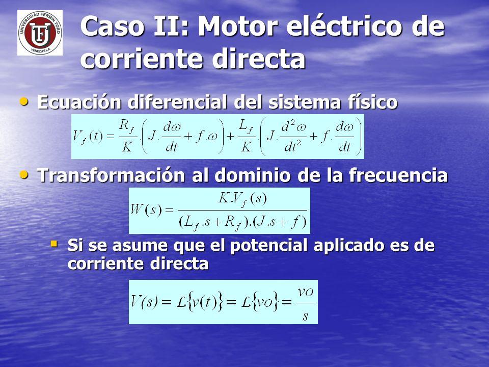 Caso II: Motor eléctrico de corriente directa Ecuación diferencial del sistema físico Ecuación diferencial del sistema físico Transformación al domini