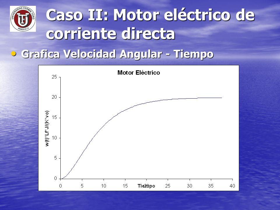 Caso II: Motor eléctrico de corriente directa Grafica Velocidad Angular - Tiempo Grafica Velocidad Angular - Tiempo