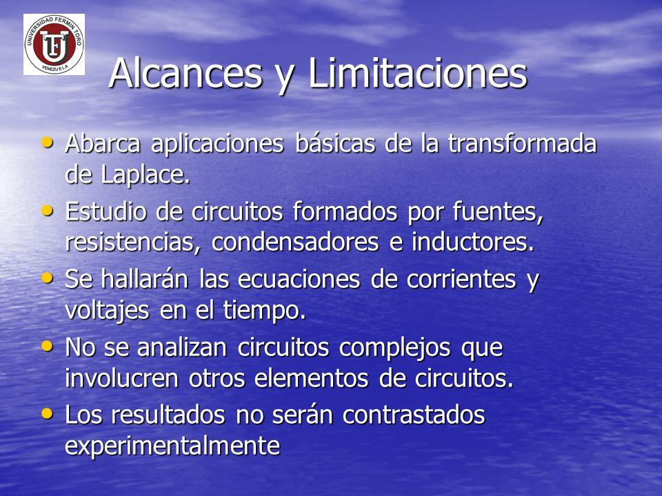 Alcances y Limitaciones Abarca aplicaciones básicas de la transformada de Laplace. Abarca aplicaciones básicas de la transformada de Laplace. Estudio