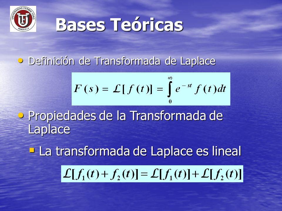 Bases Teóricas Definición de Transformada de Laplace Definición de Transformada de Laplace Propiedades de la Transformada de Laplace Propiedades de la