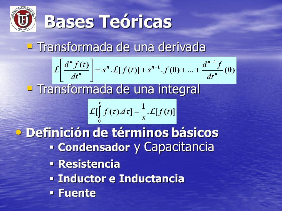 Transformada de una derivada Transformada de una derivada Bases Teóricas Condensador y Capacitancia Condensador y Capacitancia Resistencia Resistencia