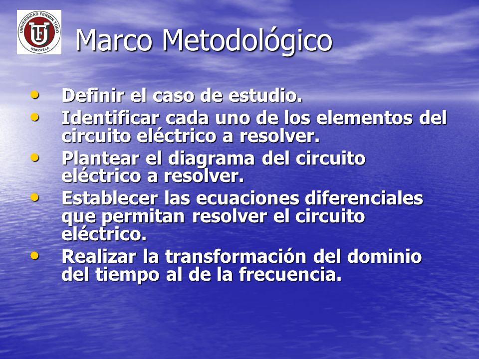 Marco Metodológico Definir el caso de estudio. Definir el caso de estudio. Identificar cada uno de los elementos del circuito eléctrico a resolver. Id