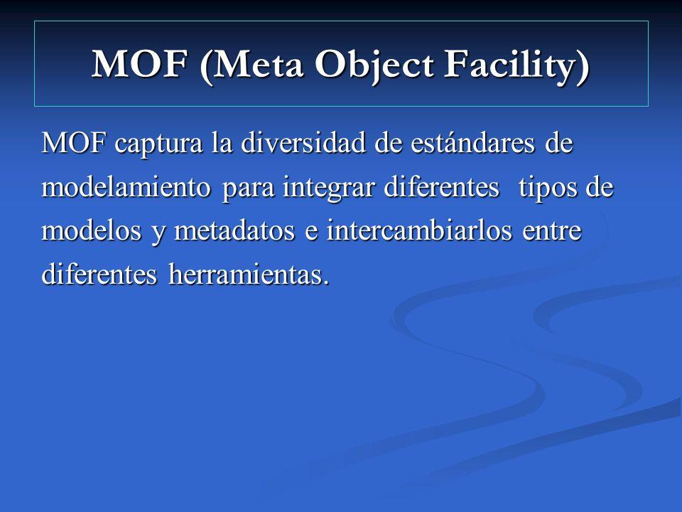 MOF (Meta Object Facility) MOF captura la diversidad de estándares de modelamiento para integrar diferentes tipos de modelos y metadatos e intercambia