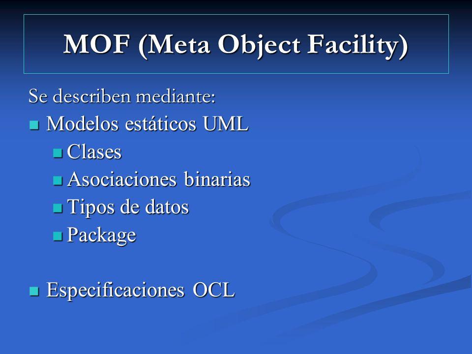 MOF (Meta Object Facility) Se describen mediante: Modelos estáticos UML Modelos estáticos UML Clases Clases Asociaciones binarias Asociaciones binaria