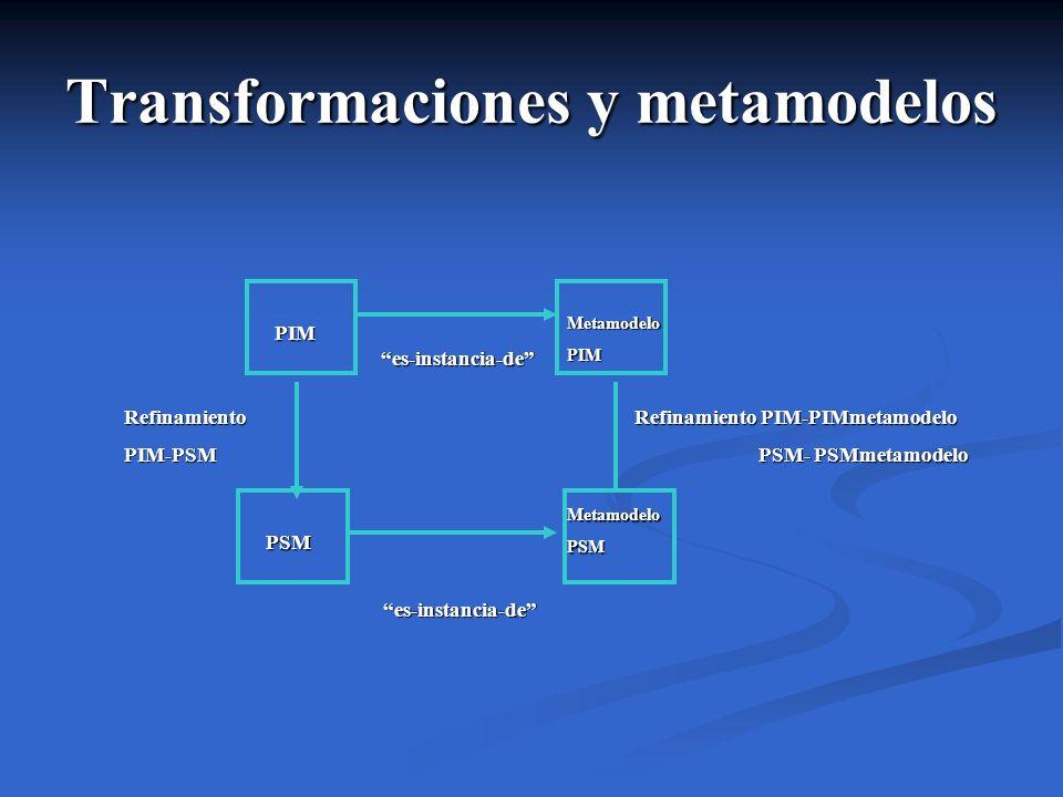Transformaciones y metamodelos es-instancia-de RefinamientoPIM-PSM Refinamiento PIM-PIMmetamodelo PSM- PSMmetamodelo PSM- PSMmetamodelo es-instancia-d