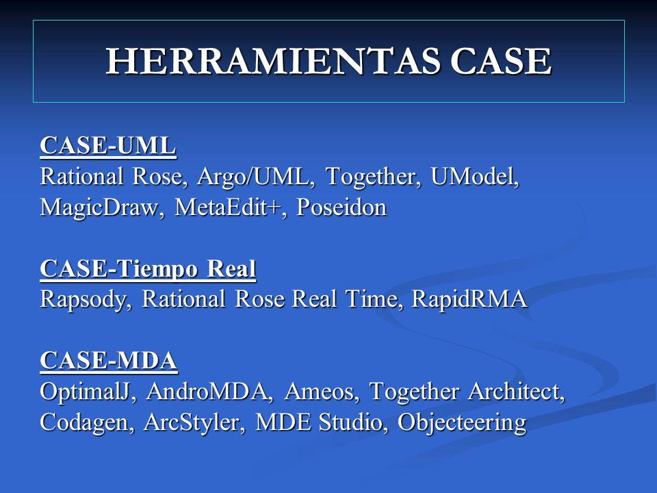 HERRAMIENTAS CASE CASE-UML Rational Rose, Argo/UML, Together, UModel, MagicDraw, MetaEdit+, Poseidon CASE-Tiempo Real Rapsody, Rational Rose Real Time