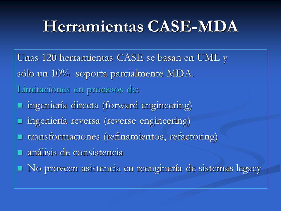 Herramientas CASE-MDA Unas 120 herramientas CASE se basan en UML y sólo un 10% soporta parcialmente MDA. Limitaciones en procesos de: ingeniería direc