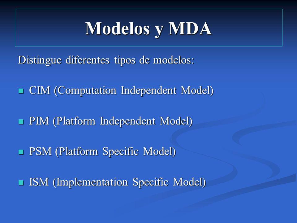 Modelos y MDA Distingue diferentes tipos de modelos: CIM (Computation Independent Model) CIM (Computation Independent Model) PIM (Platform Independent