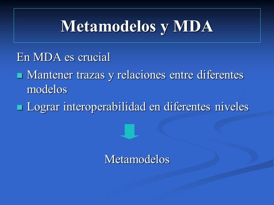 Metamodelos y MDA En MDA es crucial Mantener trazas y relaciones entre diferentes modelos Mantener trazas y relaciones entre diferentes modelos Lograr
