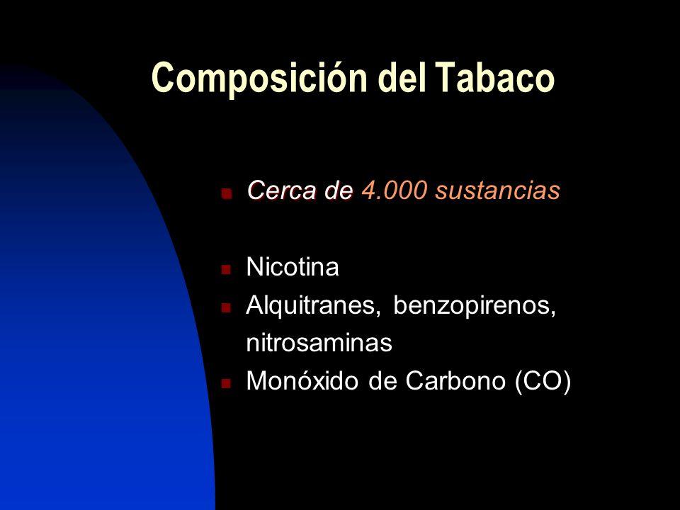 Tolerancia Dependencia psíquica Dependencia física Síndrome de abstinencia Capacidad adictiva ± heroína cocaína ¿Hábito o droga?
