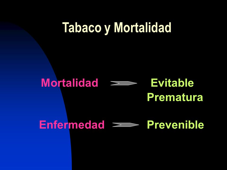 Es la principal causa de enfermedad evitable y de mortalidad prevenible en los países desarrollados. Tabaco y Mortalidad