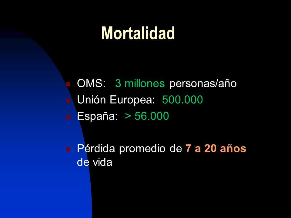 Mortalidad Enfermedad Evitable Prevenible Prematura Tabaco y Mortalidad