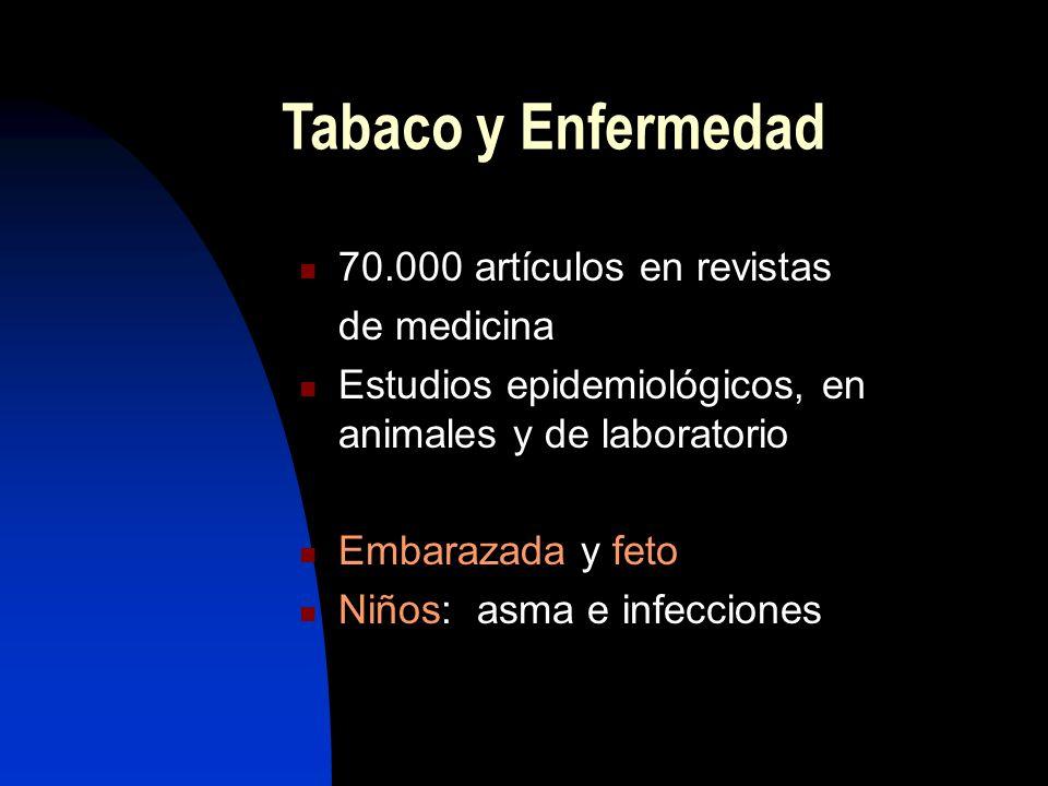¿Relación causa - efecto? Tabaco y Enfermedad