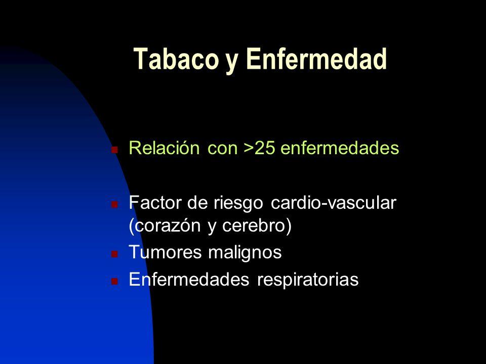 70.000 artículos en revistas de medicina Estudios epidemiológicos, en animales y de laboratorio Embarazada y feto Niños: asma e infecciones Tabaco y E