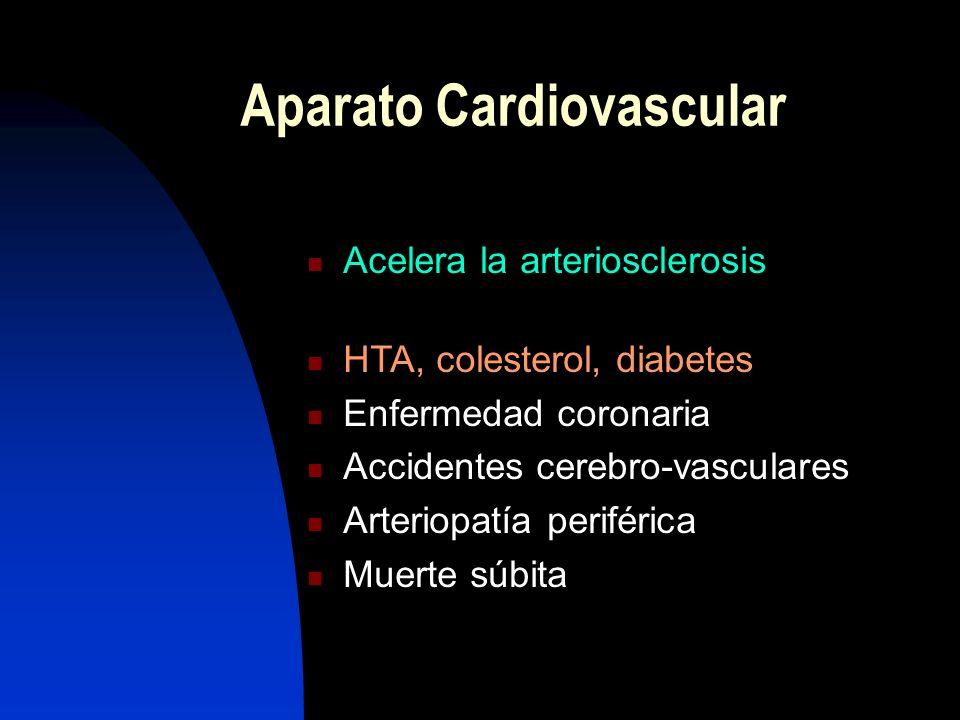 Osteoporosis Úlcera péptica Enf. buco-dentales Colesterol HDL Peor pronóstico en infecciones graves (neumonías) Tabaco y Enfermedad