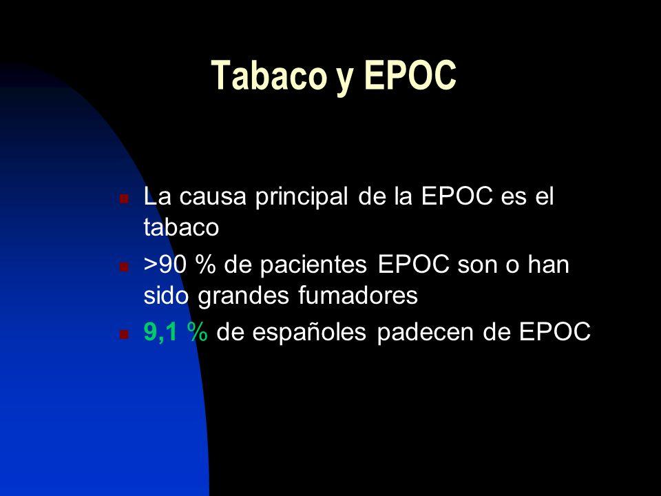 EPOC:Bronquitis crónica Enfisema Cáncer de pulmón Tabaco y Pulmón