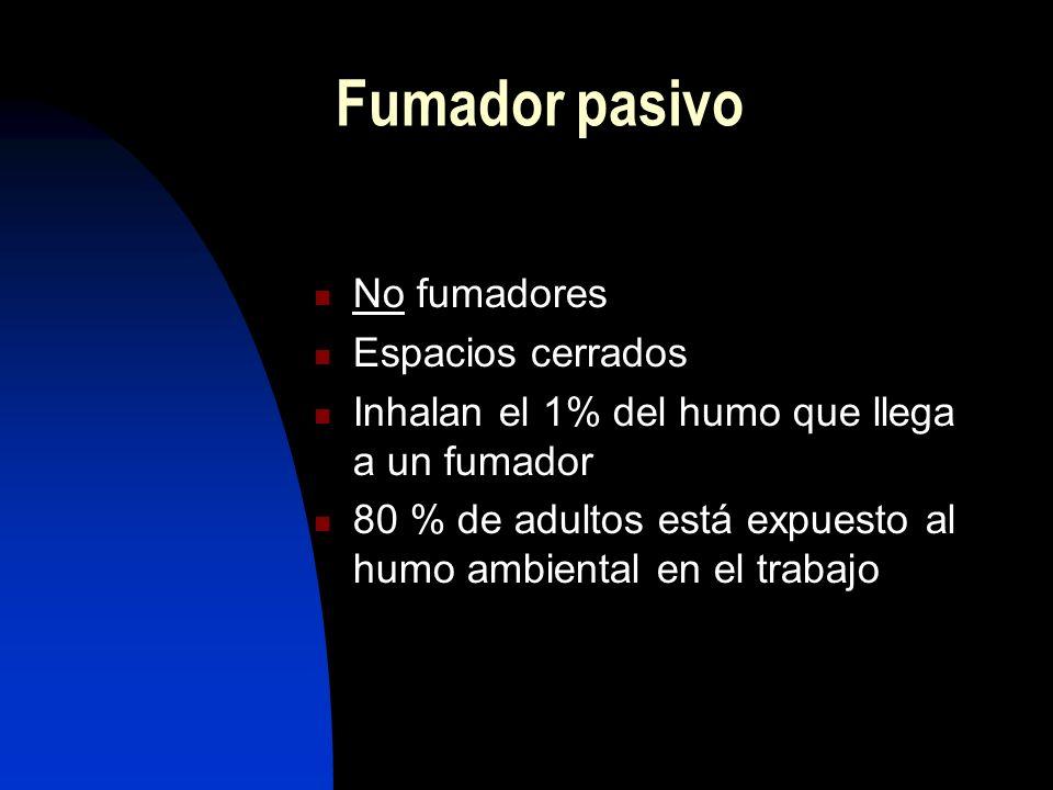 Fumador pasivo Exposición involuntaria al humo ambiental del tabaco Mortalidad (x 2) superior a la provocada por todos los tóxicos contaminantes ambie