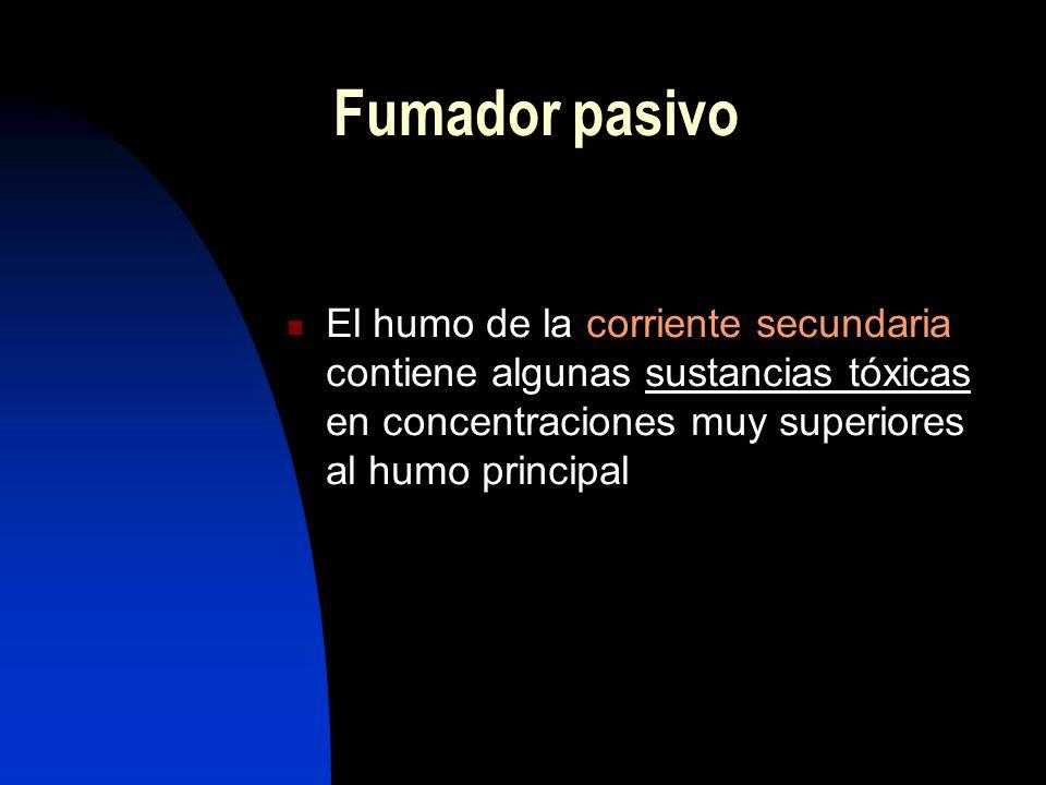 Fumador pasivo 2 tipos de humo Corriente principal Corriente lateral o secundaria