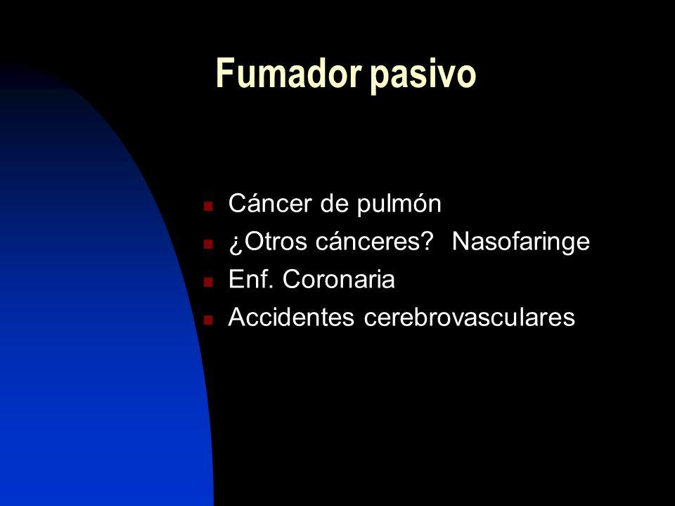 Fumador pasivo El humo de la corriente secundaria contiene algunas sustancias tóxicas en concentraciones muy superiores al humo principal