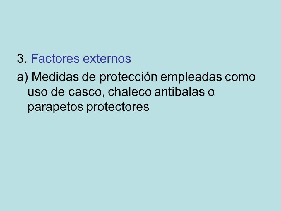 3. Factores externos a) Medidas de protección empleadas como uso de casco, chaleco antibalas o parapetos protectores