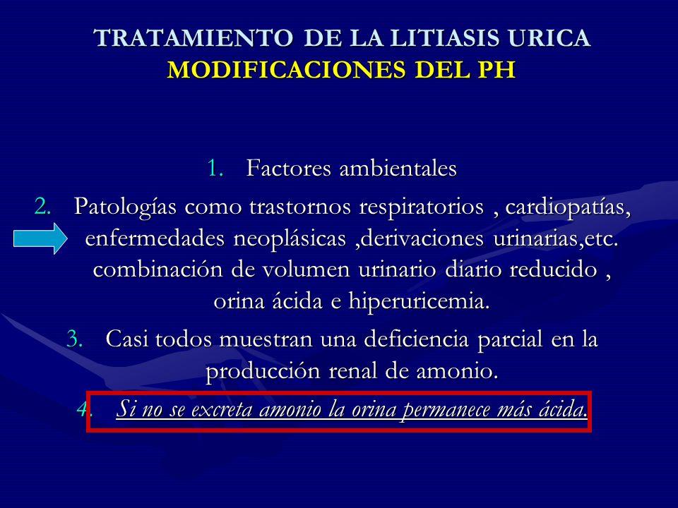 TRATAMIENTO DE LA LITIASIS URICA MODIFICACIONES DEL PH 1.Factores ambientales 2.Patologías como trastornos respiratorios, cardiopatías, enfermedades n