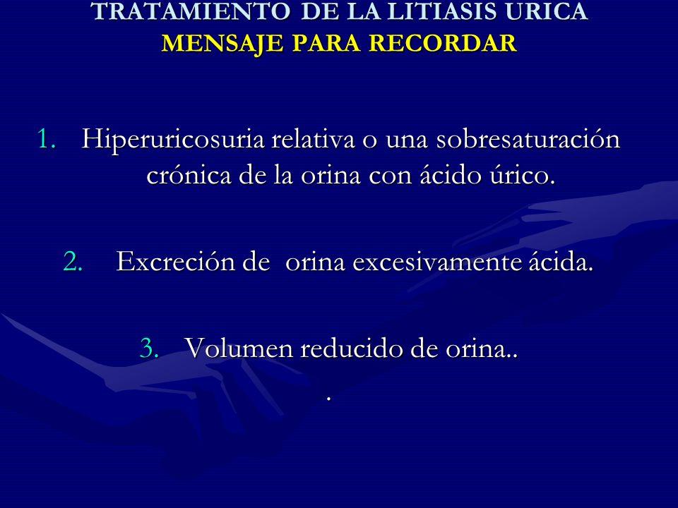 TRATAMIENTO DE LA LITIASIS URICA MENSAJE PARA RECORDAR 1.Hiperuricosuria relativa o una sobresaturación crónica de la orina con ácido úrico. 2. Excrec