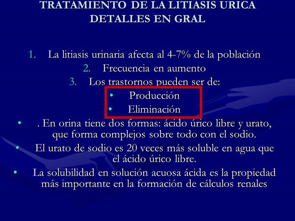 TRATAMIENTO DE LA LITIASIS URICA DETALLES EN GRAL 1.La litiasis urinaria afecta al 4-7% de la población 2.Frecuencia en aumento 3.Los trastornos puede