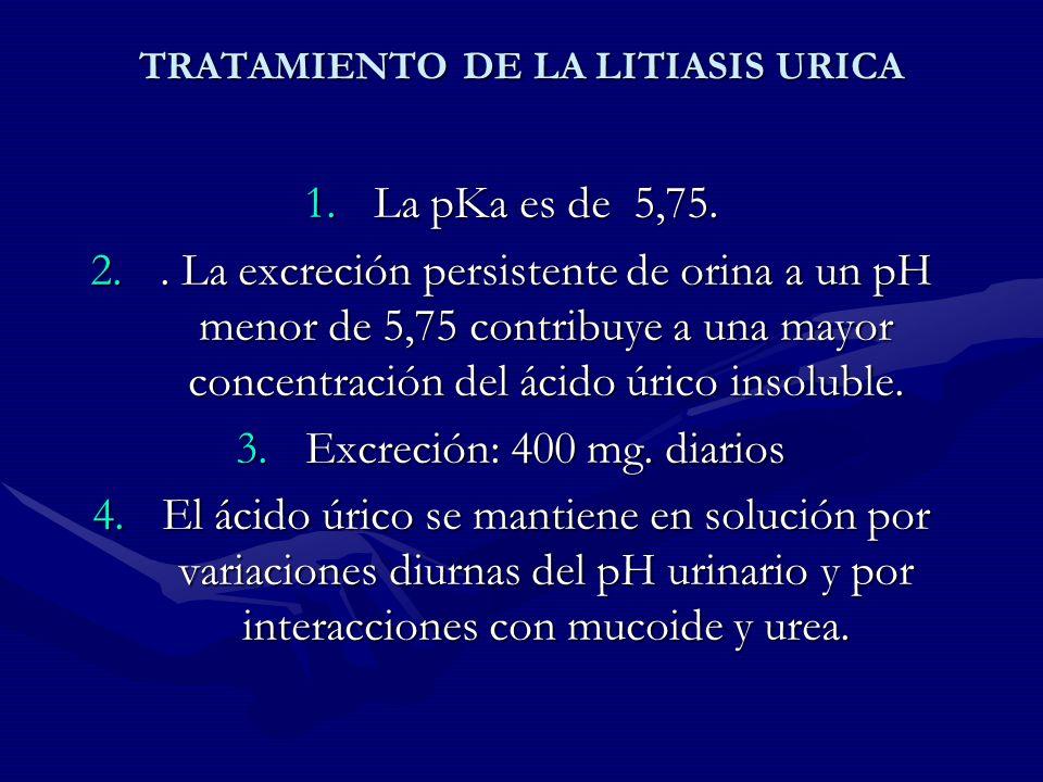TRATAMIENTO DE LA LITIASIS URICA 1.La pKa es de 5,75. 2.. La excreción persistente de orina a un pH menor de 5,75 contribuye a una mayor concentración