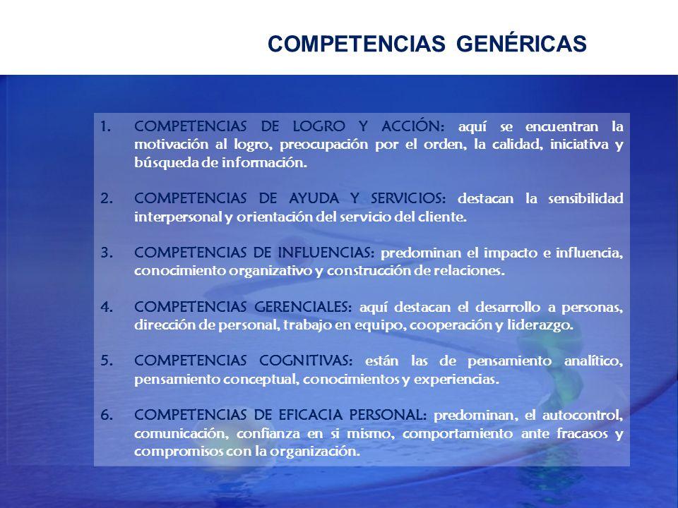 COMPETENCIAS GENÉRICAS 1.COMPETENCIAS DE LOGRO Y ACCIÓN: aquí se encuentran la motivación al logro, preocupación por el orden, la calidad, iniciativa