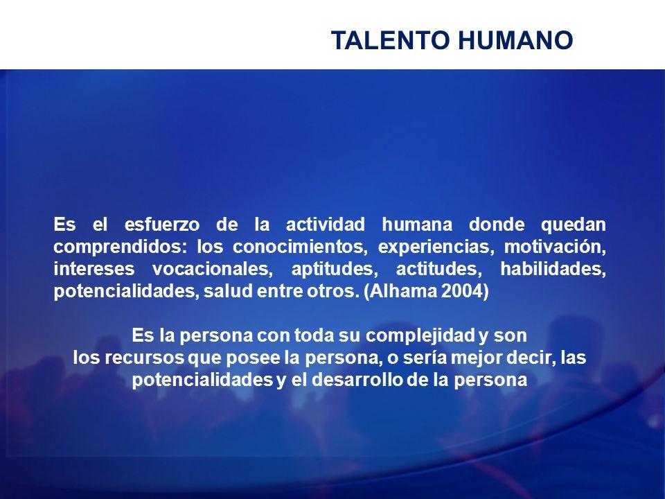 Es el esfuerzo de la actividad humana donde quedan comprendidos: los conocimientos, experiencias, motivación, intereses vocacionales, aptitudes, actit