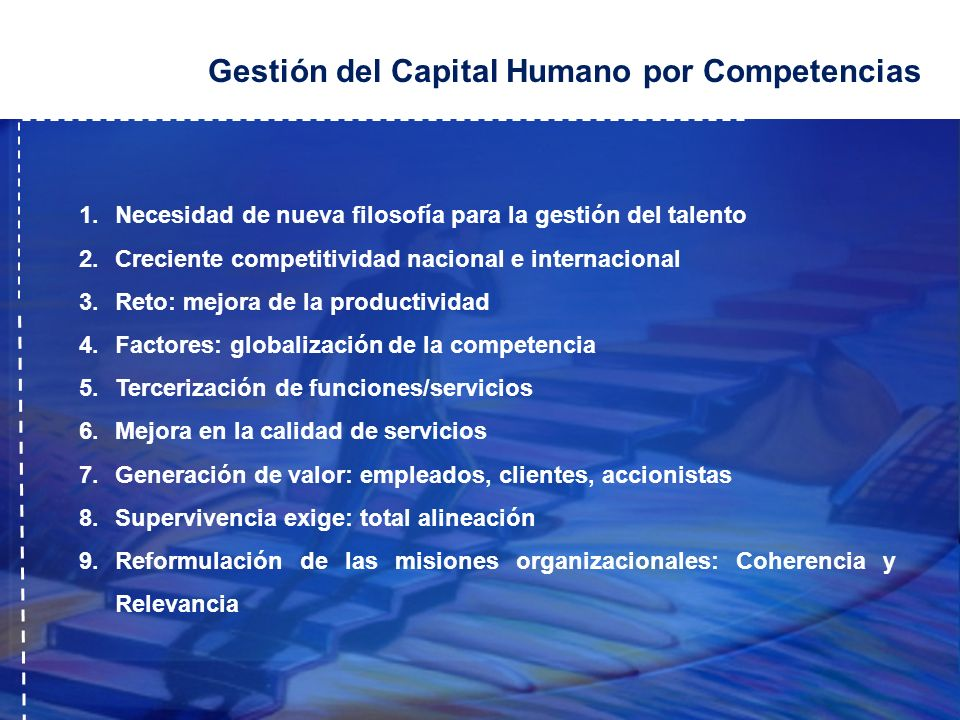 Gestión del Capital Humano por Competencias 1.Necesidad de nueva filosofía para la gestión del talento 2.Creciente competitividad nacional e internaci