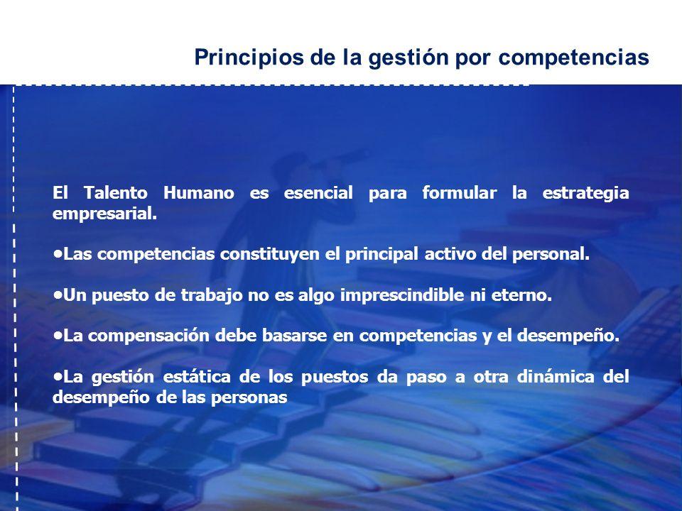 Principios de la gestión por competencias El Talento Humano es esencial para formular la estrategia empresarial. Las competencias constituyen el princ