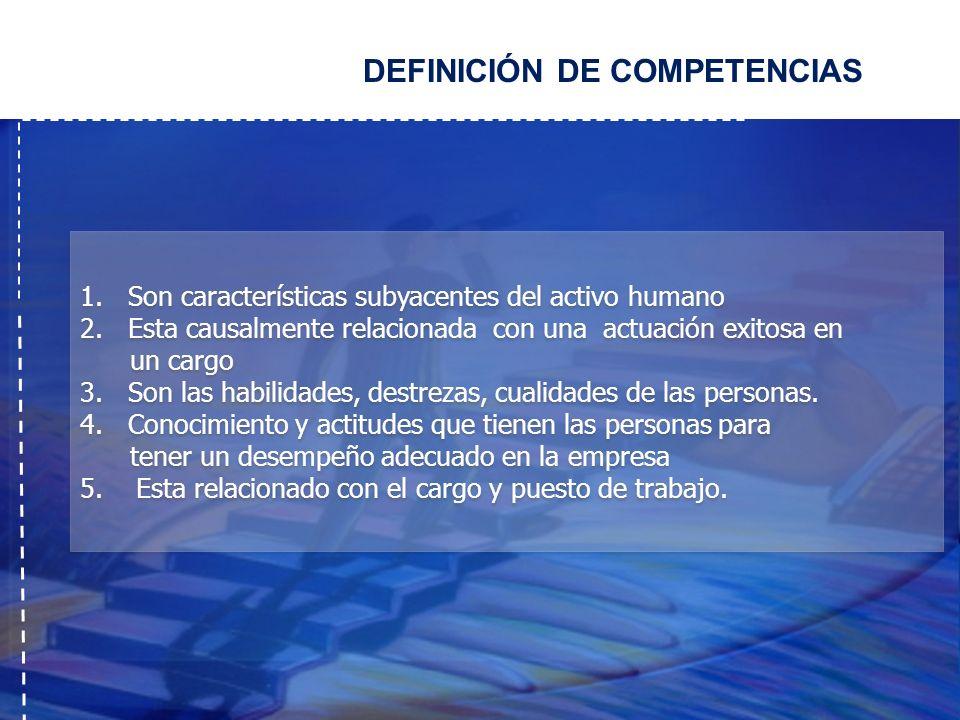 DEFINICIÓN DE COMPETENCIAS 1.Son características subyacentes del activo humano 2.Esta causalmente relacionada con una actuación exitosa en un cargo 3.