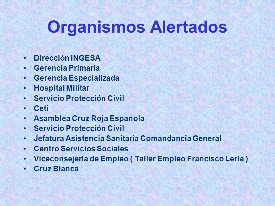 RED de ALERTAS ALERTA VERDE ALERTA AMARILLA ALERTA NARANJA ALERTA ROJA JUNIO 9000 JULIO 91ª (18 y 21)00 AGOSTO 7 1ª (07 y 08) 2ª (26) 00 SEPTIEMBRE 90