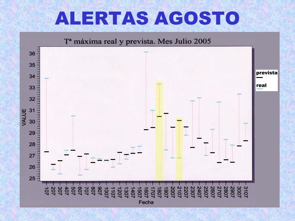 ALERTAS JULIO