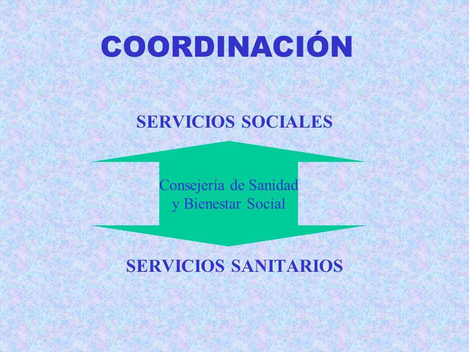 SERVICIOS SOCIALES SERVICIOS SANITARIOS Consejería de Sanidad y Bienestar Social COORDINACIÓN
