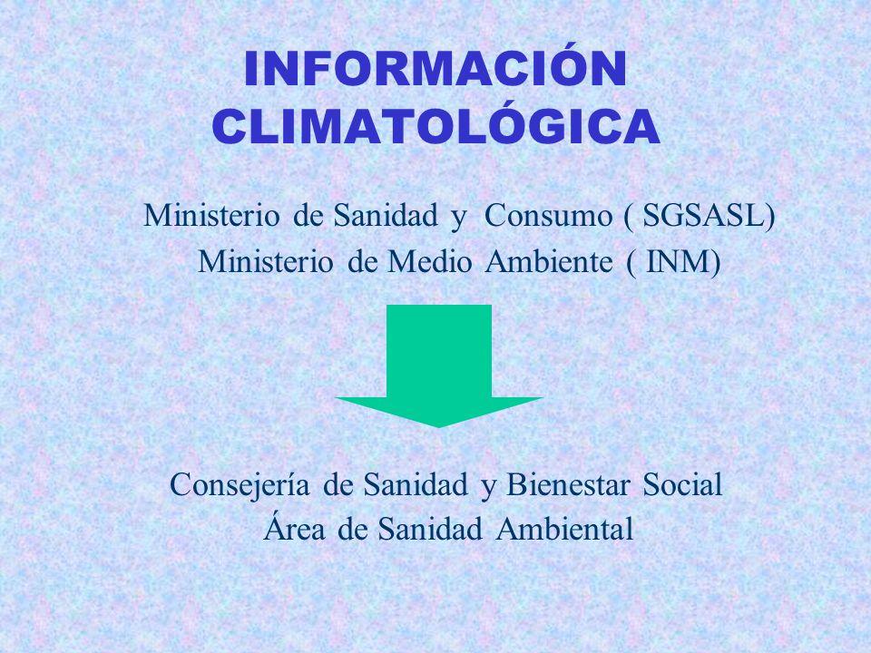 INFORMACIÓN CLIMATOLÓGICA Ministerio de Sanidad y Consumo ( SGSASL) Ministerio de Medio Ambiente ( INM) Consejería de Sanidad y Bienestar Social Área de Sanidad Ambiental