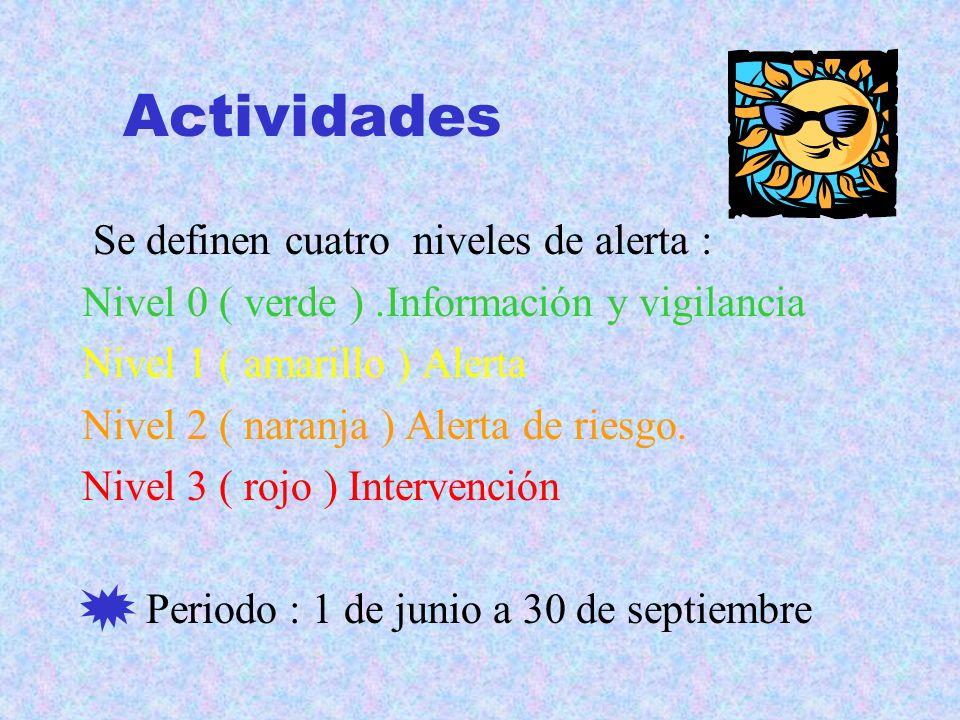 Actividades Se definen cuatro niveles de alerta : Nivel 0 ( verde ).Información y vigilancia Nivel 1 ( amarillo ) Alerta Nivel 2 ( naranja ) Alerta de riesgo.