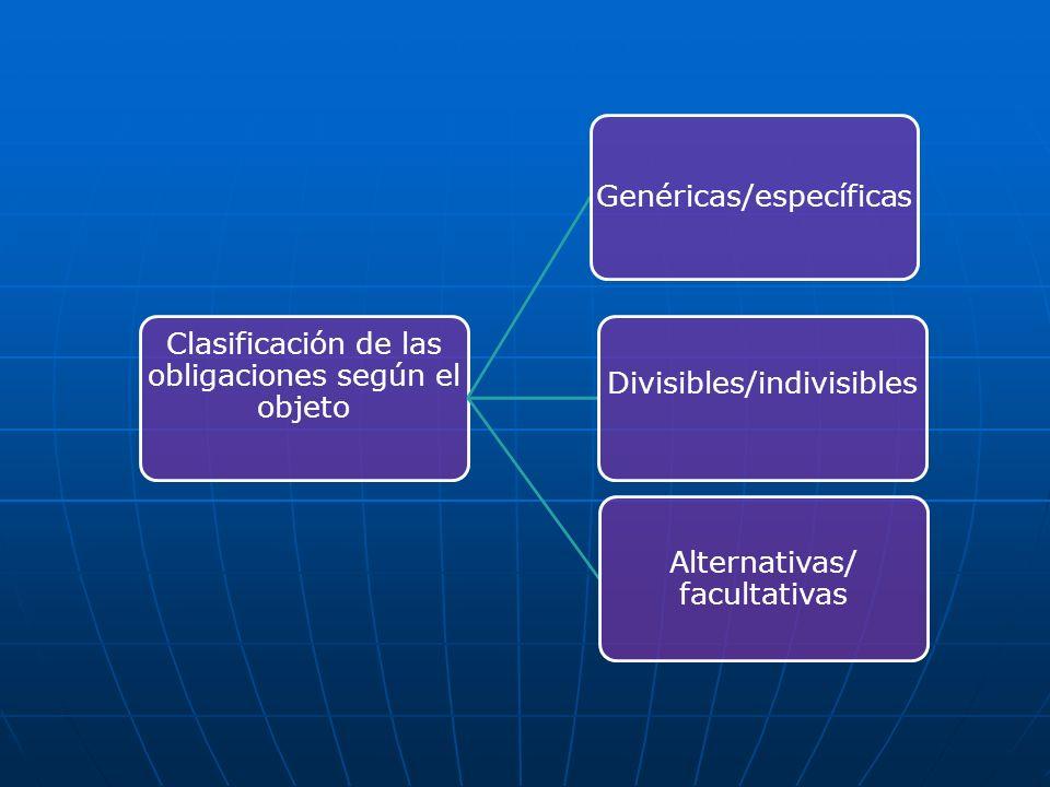 Clasificación de las obligaciones según el objeto Genéricas/específicas Divisibles/indivisibles Alternativas/ facultativas