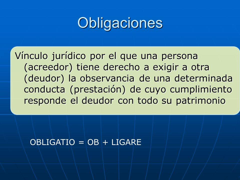 Obligaciones Vínculo jurídico por el que una persona (acreedor) tiene derecho a exigir a otra (deudor) la observancia de una determinada conducta (pre
