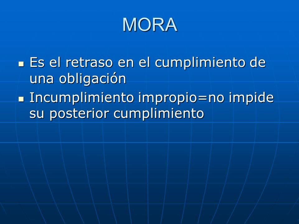 MORA Es el retraso en el cumplimiento de una obligación Es el retraso en el cumplimiento de una obligación Incumplimiento impropio=no impide su poster