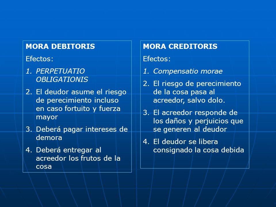 MORA DEBITORIS Efectos: 1.PERPETUATIO OBLIGATIONIS 2.El deudor asume el riesgo de perecimiento incluso en caso fortuito y fuerza mayor 3.Deberá pagar