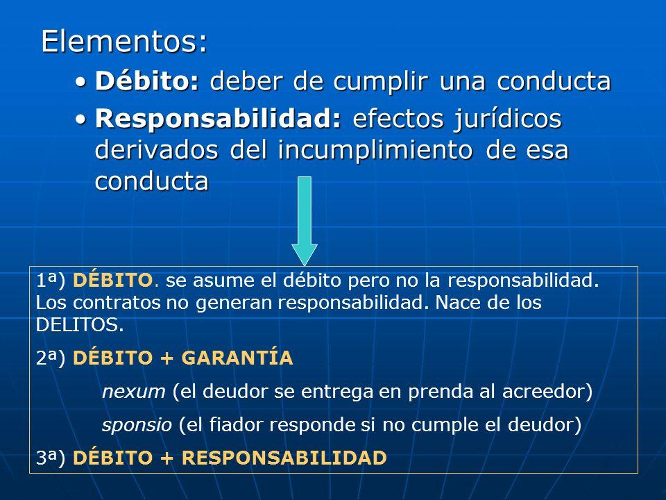 Elementos: Débito: deber de cumplir una conductaDébito: deber de cumplir una conducta Responsabilidad: efectos jurídicos derivados del incumplimiento