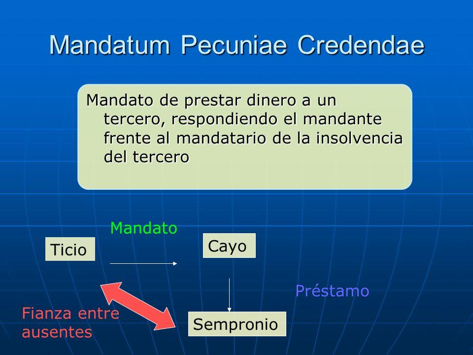 Mandatum Pecuniae Credendae Mandato de prestar dinero a un tercero, respondiendo el mandante frente al mandatario de la insolvencia del tercero Ticio